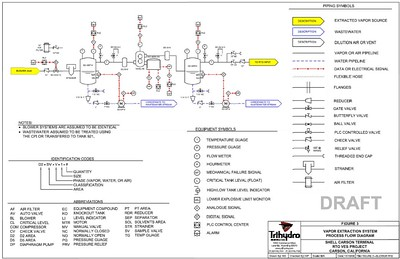 Vapor Extraction schematic